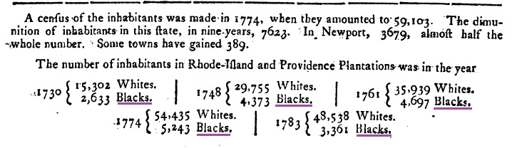 Rhode Island, population of blacks and whites.